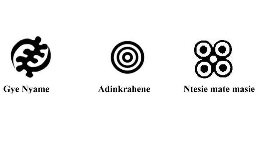 The Meaning Behind Adinkra And Pinkster
